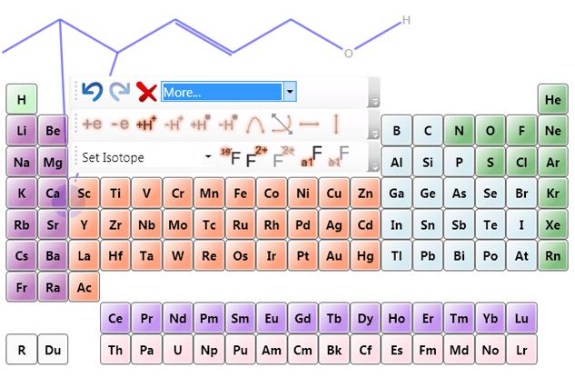 Chemistry Editor