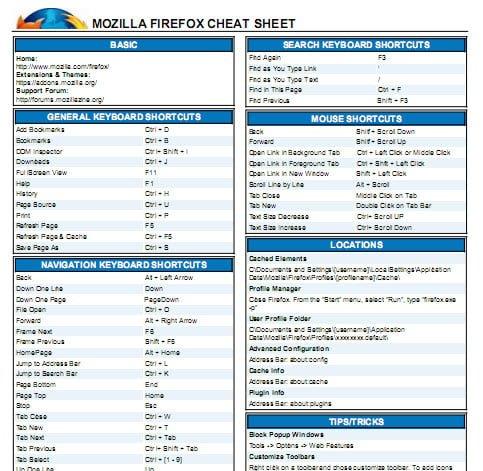 Free download Firefox Cheat Sheet