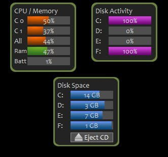 Windows 7 Gadgets to display Disk Activity, Disk Space and a CPU Monitor