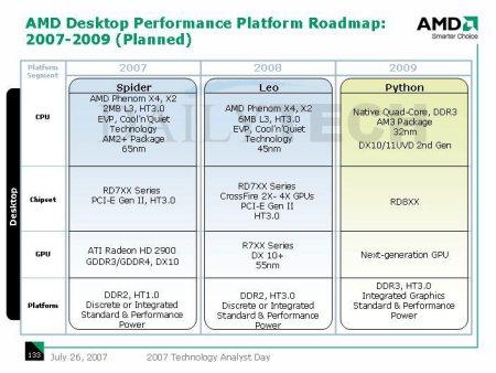 Amd desktop performance roadmap