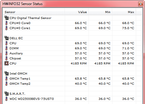 Hwinfo32 sensor information